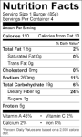 nutritional information 2